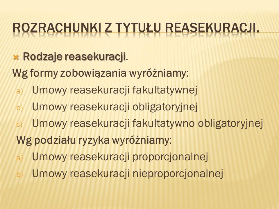  Rodzaje reasekuracji  Rodzaje reasekuracji.