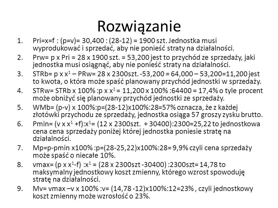 Przykład 1 Dokonaj analizy P – K – Z oraz analizy wrażliwości dla jednostki, wiedząc, że: ilość produkcji – 2300 szt. (ilość produkcji planowana do sp