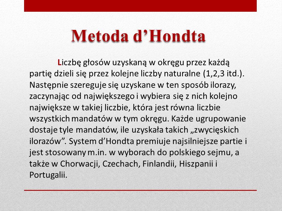 Procedura postępowania wygląda tak jak w przypadku metody d'Hondta.