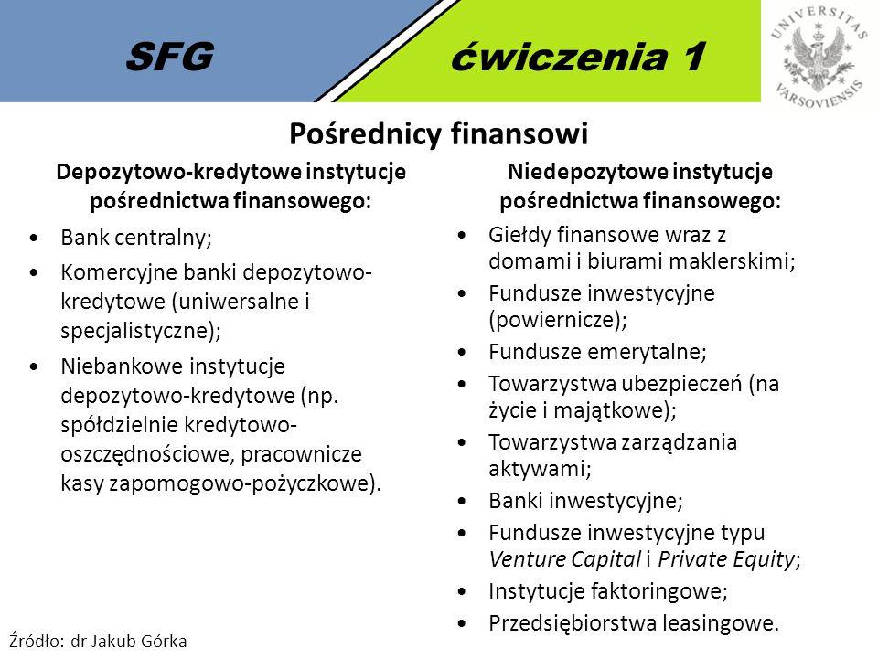 4 SFGćwiczenia 1 Pośrednicy finansowi Źródło: dr Jakub Górka Bank centralny; Komercyjne banki depozytowo- kredytowe (uniwersalne i specjalistyczne); N