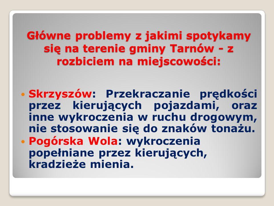 Główne problemy z jakimi spotykamy się na terenie gminy Tarnów - z rozbiciem na miejscowości: Skrzyszów: Przekraczanie prędkości przez kierujących pojazdami, oraz inne wykroczenia w ruchu drogowym, nie stosowanie się do znaków tonażu.