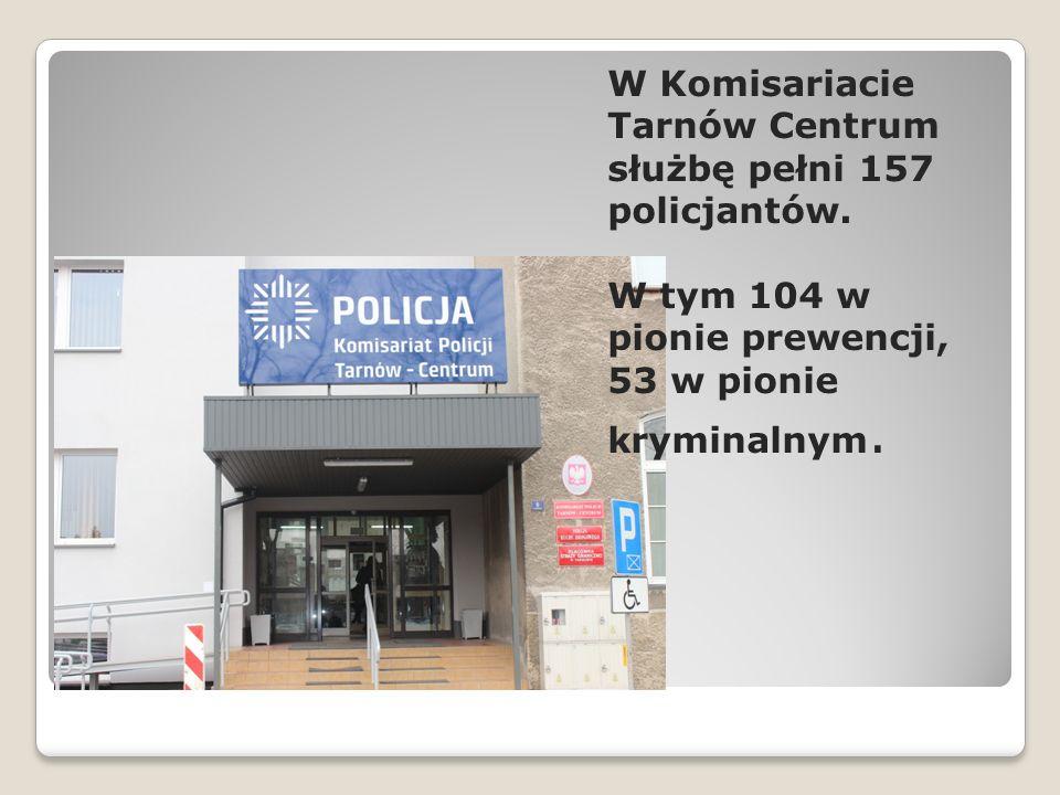 W Komisariacie Tarnów Centrum służbę pełni 157 policjantów. W tym 104 w pionie prewencji, 53 w pionie kryminalnym.