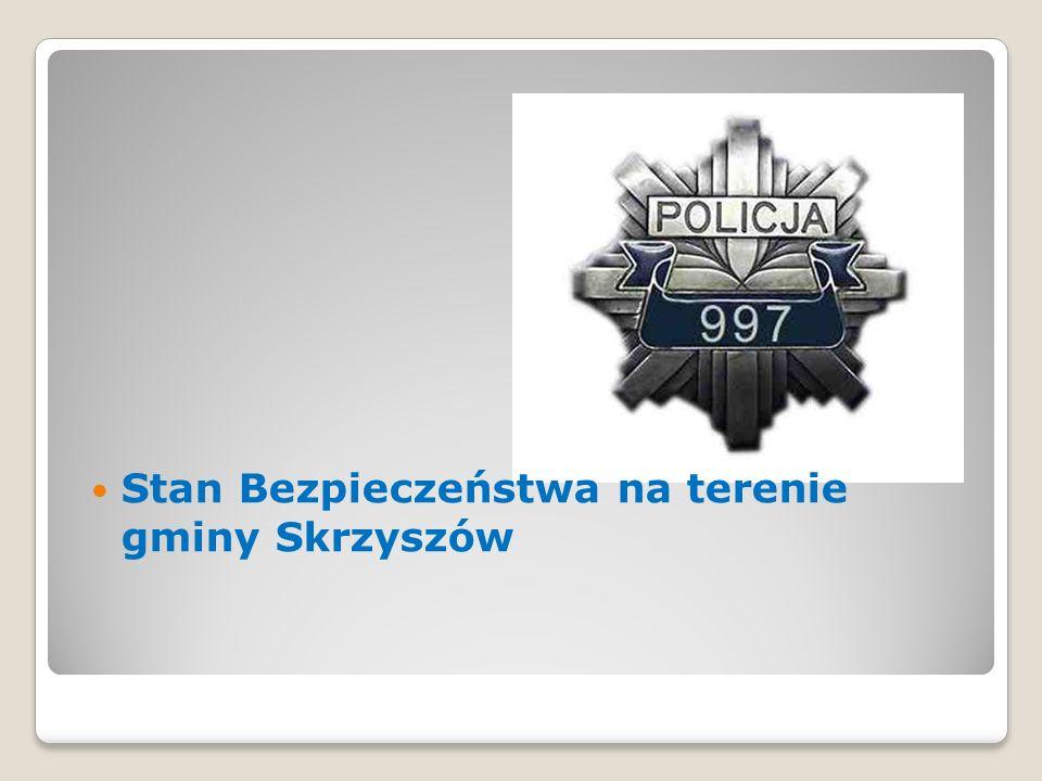 Stan Bezpieczeństwa na terenie gminy Skrzyszów