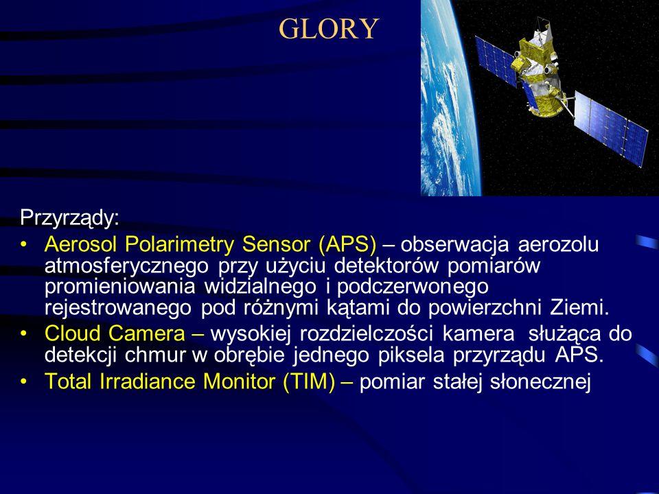 GLORY Przyrządy: Aerosol Polarimetry Sensor (APS) – obserwacja aerozolu atmosferycznego przy użyciu detektorów pomiarów promieniowania widzialnego i podczerwonego rejestrowanego pod różnymi kątami do powierzchni Ziemi.