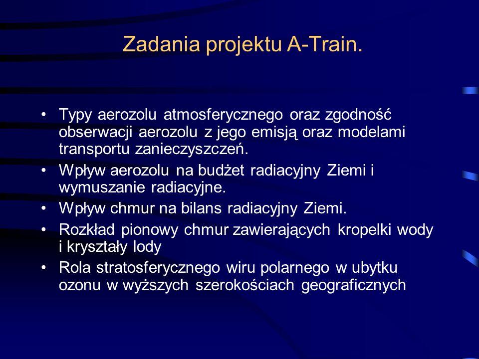 Zadania projektu A-Train.