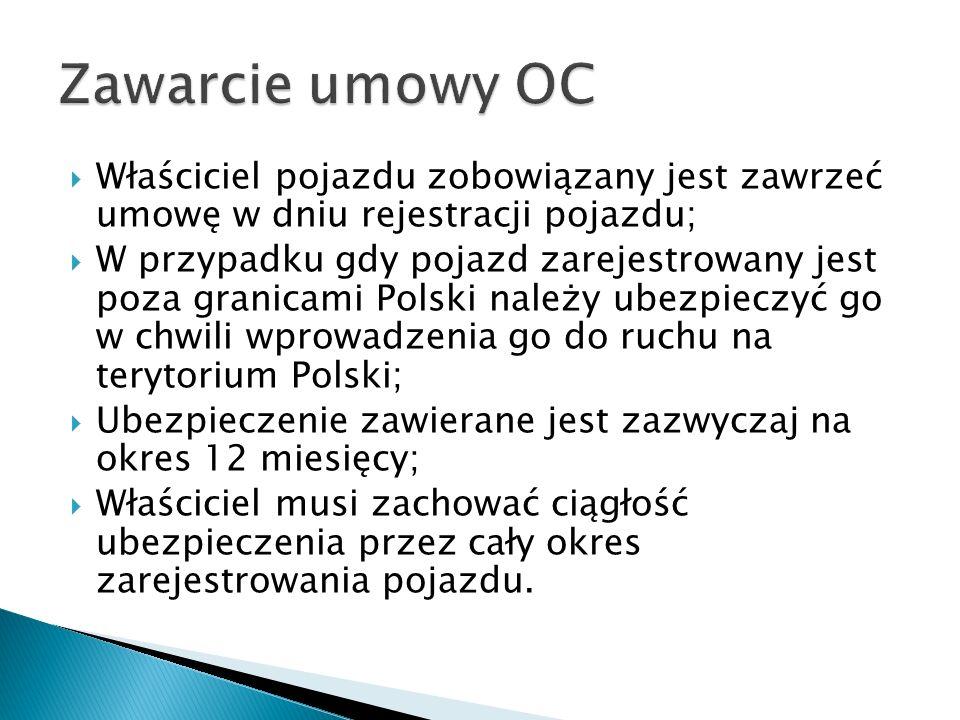  Właściciel pojazdu zobowiązany jest zawrzeć umowę w dniu rejestracji pojazdu;  W przypadku gdy pojazd zarejestrowany jest poza granicami Polski należy ubezpieczyć go w chwili wprowadzenia go do ruchu na terytorium Polski;  Ubezpieczenie zawierane jest zazwyczaj na okres 12 miesięcy;  Właściciel musi zachować ciągłość ubezpieczenia przez cały okres zarejestrowania pojazdu.