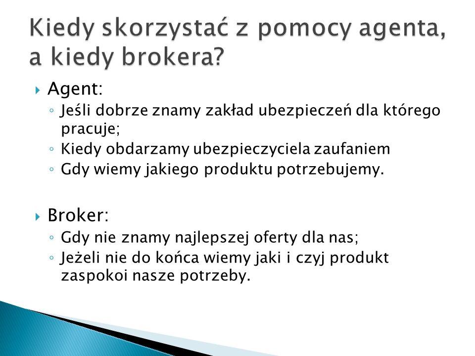 Agent: ◦ Jeśli dobrze znamy zakład ubezpieczeń dla którego pracuje; ◦ Kiedy obdarzamy ubezpieczyciela zaufaniem ◦ Gdy wiemy jakiego produktu potrzebujemy.
