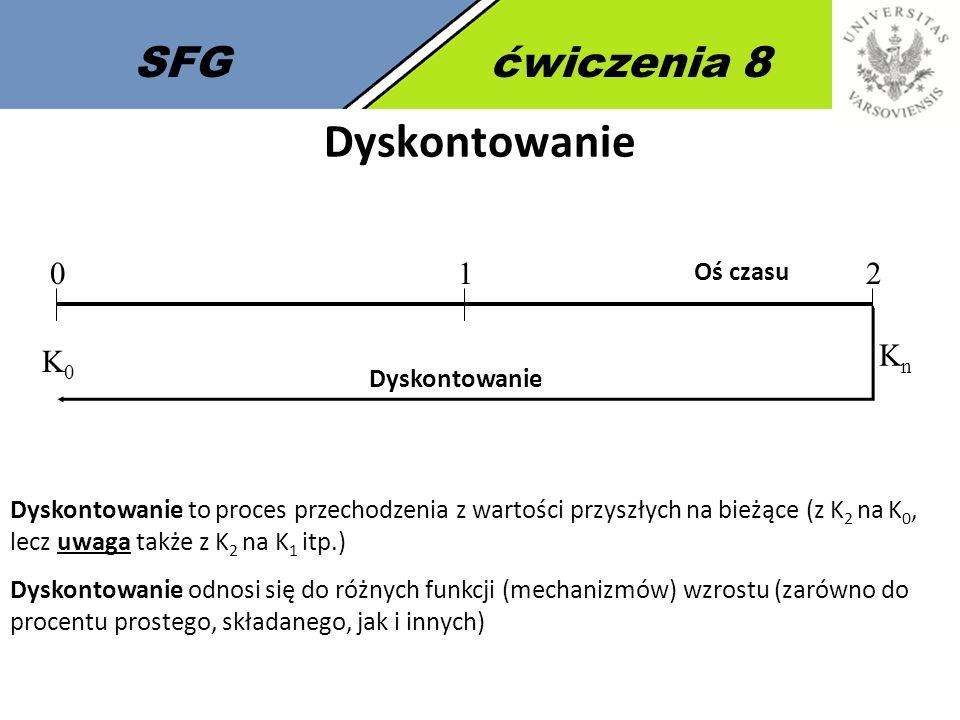 SFGćwiczenia 8 Dyskontowanie K0K0 KnKn Oś czasu 012 Dyskontowanie Dyskontowanie to proces przechodzenia z wartości przyszłych na bieżące (z K 2 na K 0