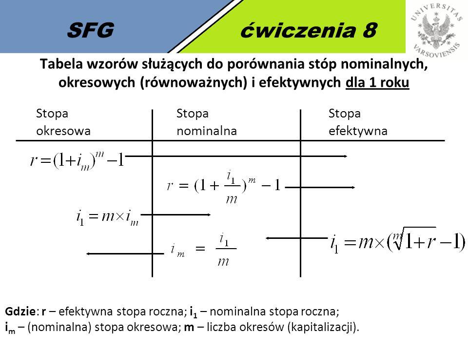 SFGćwiczenia 8 Tabela wzorów służących do porównania stóp nominalnych, okresowych (równoważnych) i efektywnych dla 1 roku Stopa okresowa Stopa nominal