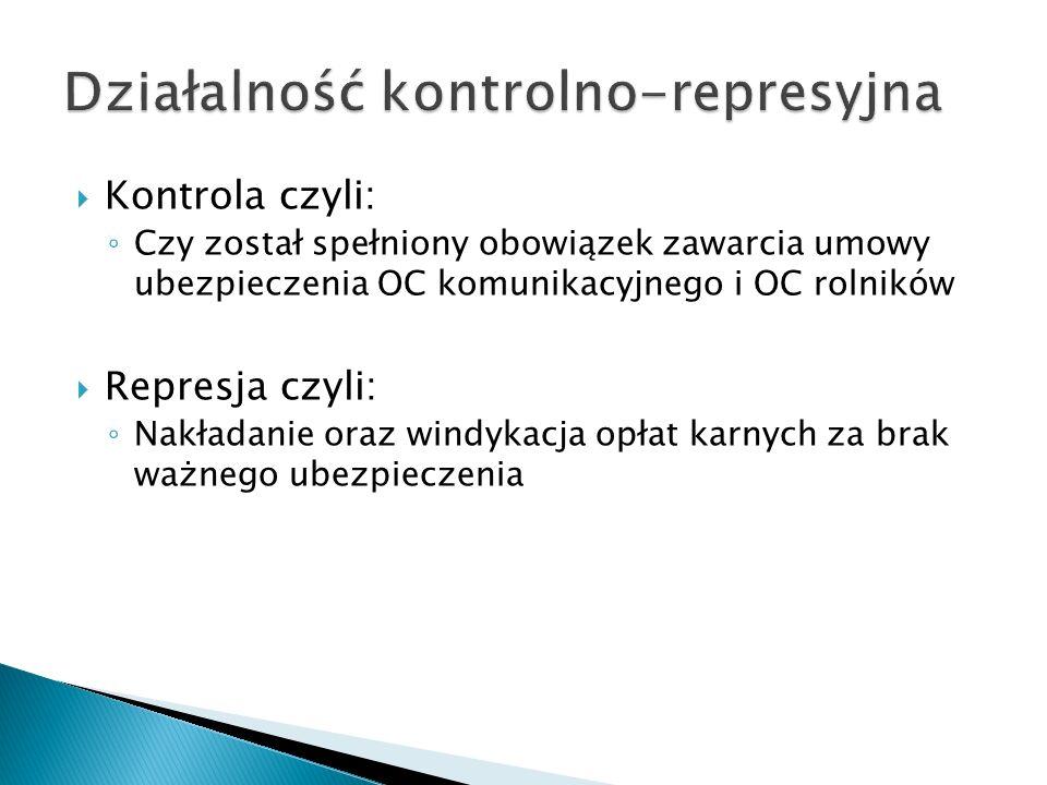  Kontrola czyli: ◦ Czy został spełniony obowiązek zawarcia umowy ubezpieczenia OC komunikacyjnego i OC rolników  Represja czyli: ◦ Nakładanie oraz w