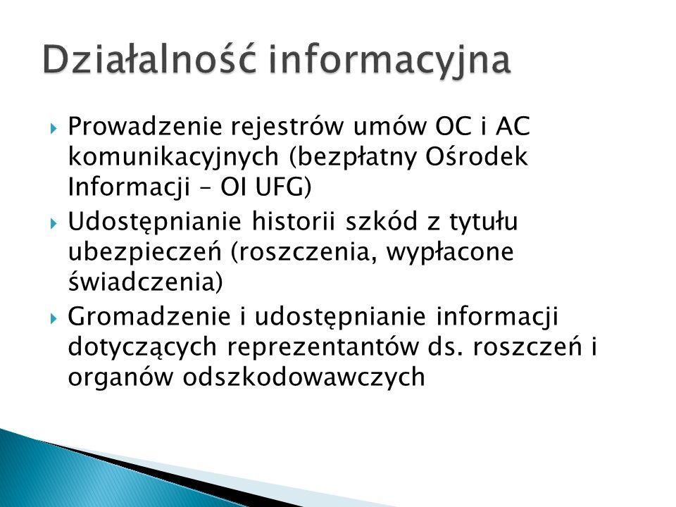  Prowadzenie rejestrów umów OC i AC komunikacyjnych (bezpłatny Ośrodek Informacji – OI UFG)  Udostępnianie historii szkód z tytułu ubezpieczeń (rosz