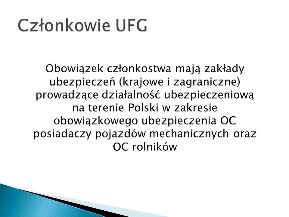 Obowiązek członkostwa mają zakłady ubezpieczeń (krajowe i zagraniczne) prowadzące działalność ubezpieczeniową na terenie Polski w zakresie obowiązkowe