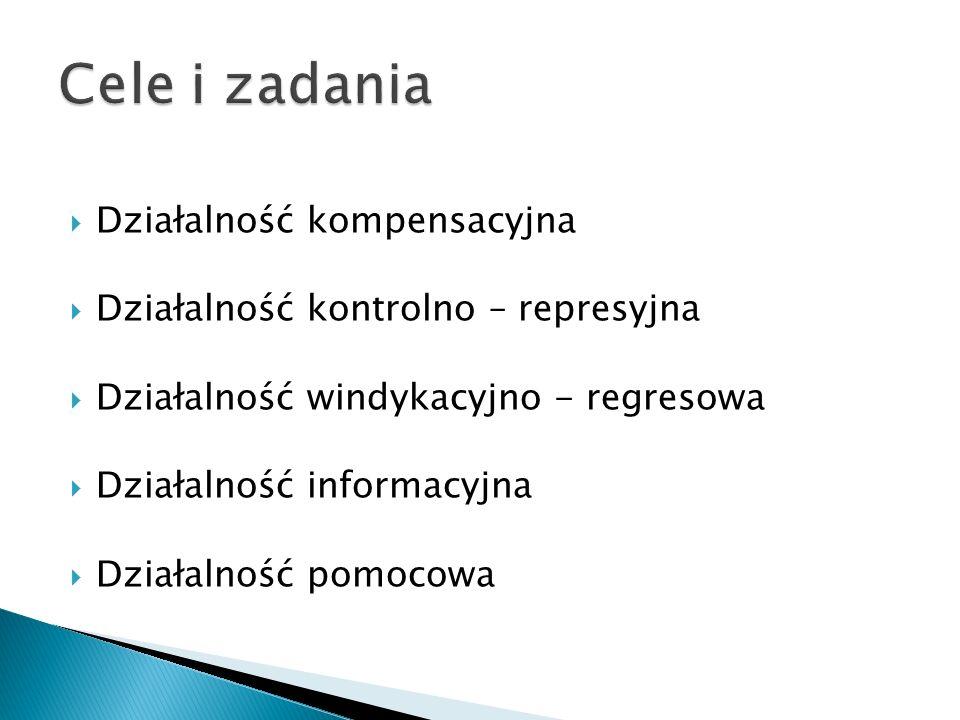  Z tytułu działalności podstawowej - zaspokaja roszczenia z tytułu szkód powstałych na terytorium Polski  Z tytułu niewypłacalności zakładów ubezpieczeń