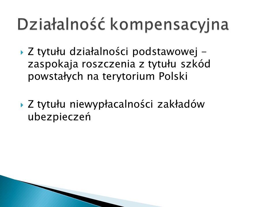  Z tytułu działalności podstawowej - zaspokaja roszczenia z tytułu szkód powstałych na terytorium Polski  Z tytułu niewypłacalności zakładów ubezpie