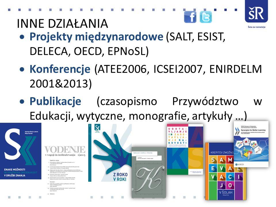 INNE DZIAŁANIA  Projekty międzynarodowe (SALT, ESIST, DELECA, OECD, EPNoSL)  Konferencje (ATEE2006, ICSEI2007, ENIRDELM 2001&2013)  Publikacje (czasopismo Przywództwo w Edukacji, wytyczne, monografie, artykuły …)