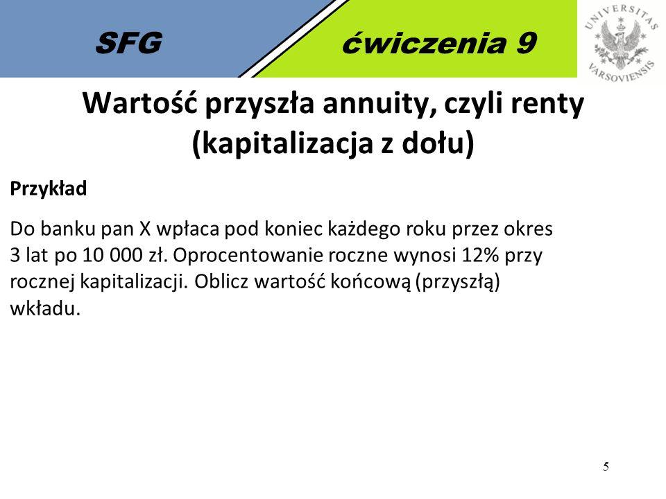 6 SFGćwiczenia 9 Wartość przyszła annuity, czyli renty (kapitalizacja z dołu) Przykład Do banku pan X wpłaca pod koniec każdego roku przez okres 3 lat po 10 000 zł.