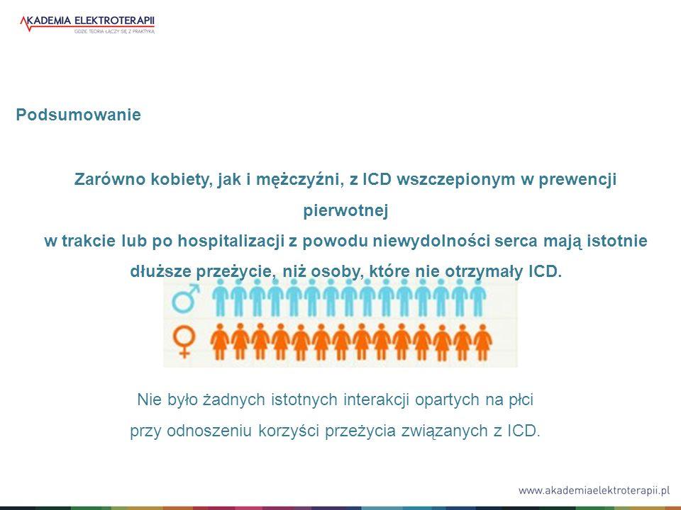 Nie było żadnych istotnych interakcji opartych na płci przy odnoszeniu korzyści przeżycia związanych z ICD.