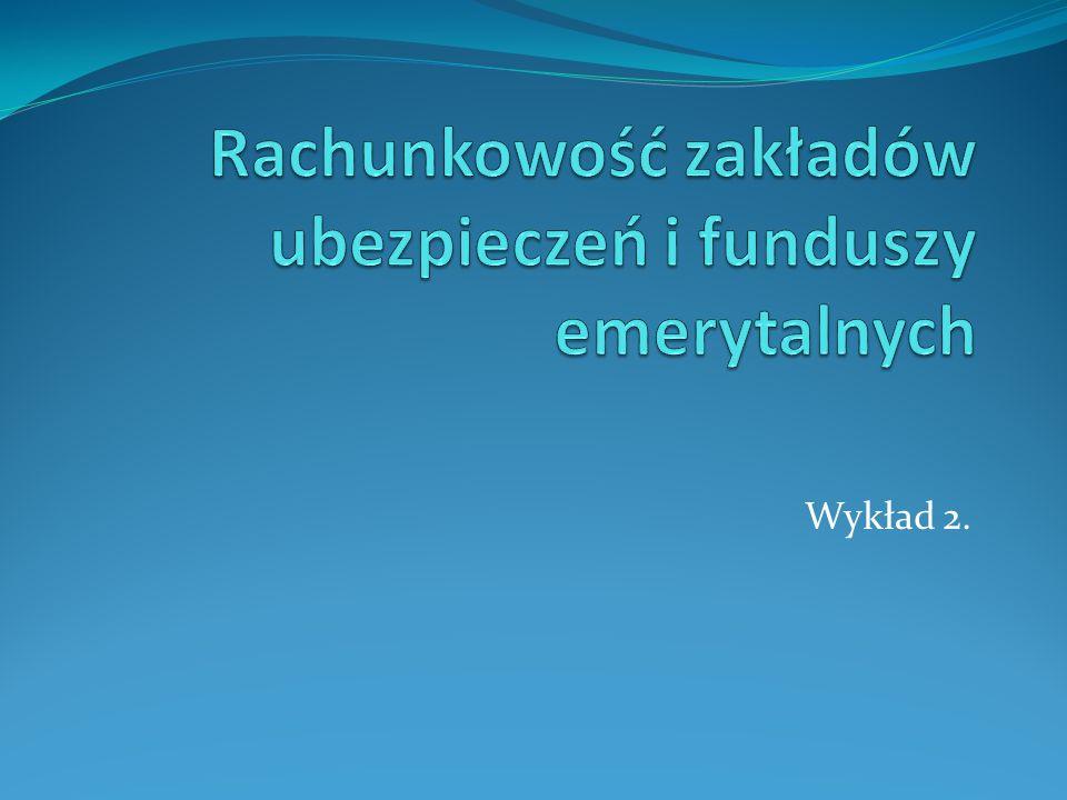 Bilans - aktywa F.Rozliczenia międzyokresowe I.