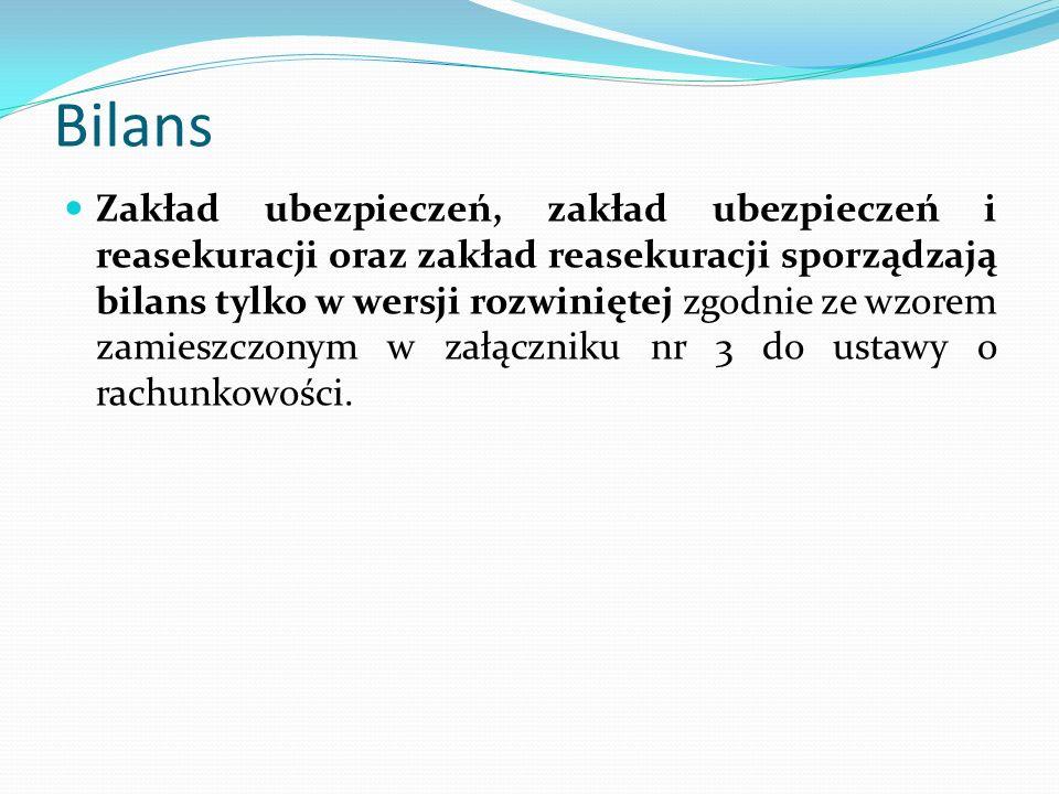 Bilans ZU i ZR AKTYWAPASYWA A.Wartości niematerialne i prawneA.
