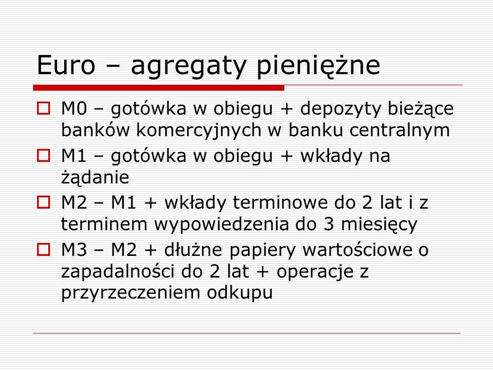 Euro – agregaty pieniężne  M0 – gotówka w obiegu + depozyty bieżące banków komercyjnych w banku centralnym  M1 – gotówka w obiegu + wkłady na żądanie  M2 – M1 + wkłady terminowe do 2 lat i z terminem wypowiedzenia do 3 miesięcy  M3 – M2 + dłużne papiery wartościowe o zapadalności do 2 lat + operacje z przyrzeczeniem odkupu
