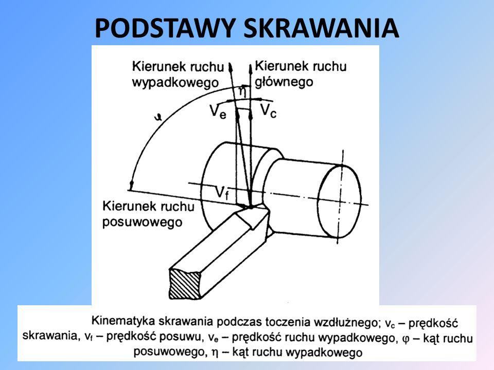 PODSTAWY SKRAWANIA 2016-03-1414