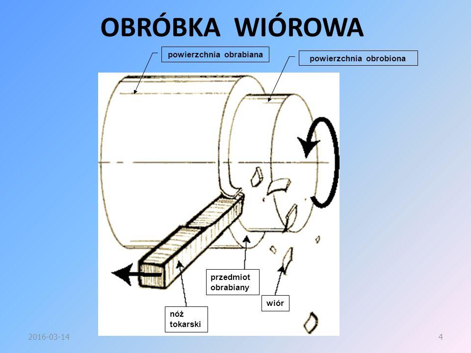 OBRÓBKA WIÓROWA 2016-03-145 frez wiór przedmiot obrabiany posuw głębokość skrawania szerokość skrawania = średnica narzędzia (freza) przedmiot obrabiany jest w ruchu a narzędzie stałe ruch obrotowy freza