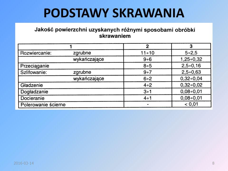 PODSTAWY SKRAWANIA 2016-03-148