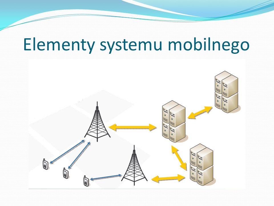 Elementy systemu mobilnego