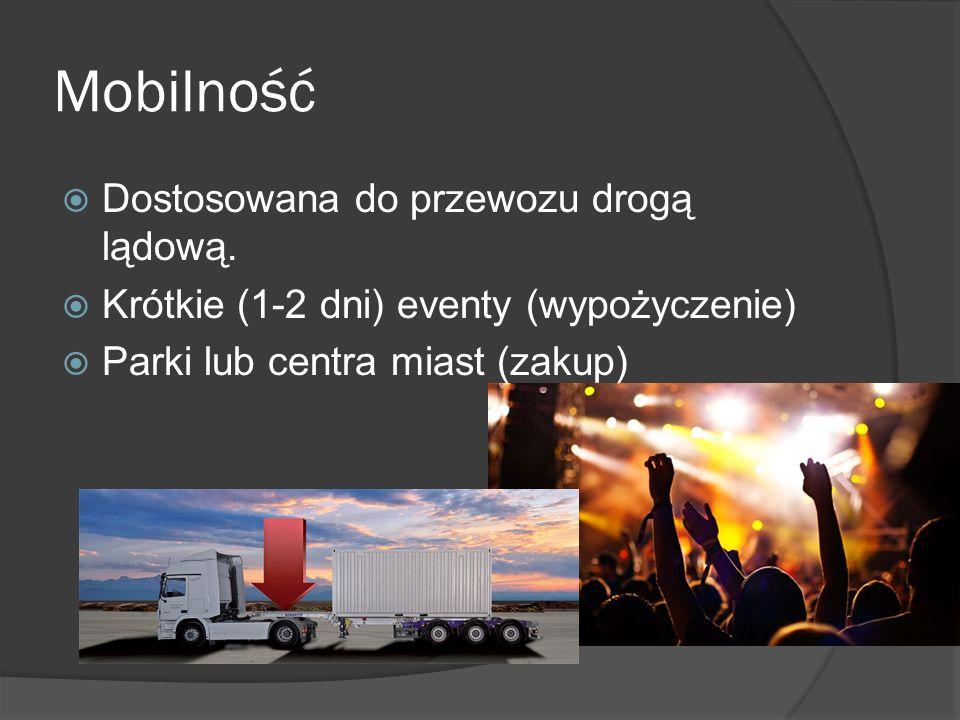 Mobilność  Dostosowana do przewozu drogą lądową.  Krótkie (1-2 dni) eventy (wypożyczenie)  Parki lub centra miast (zakup)