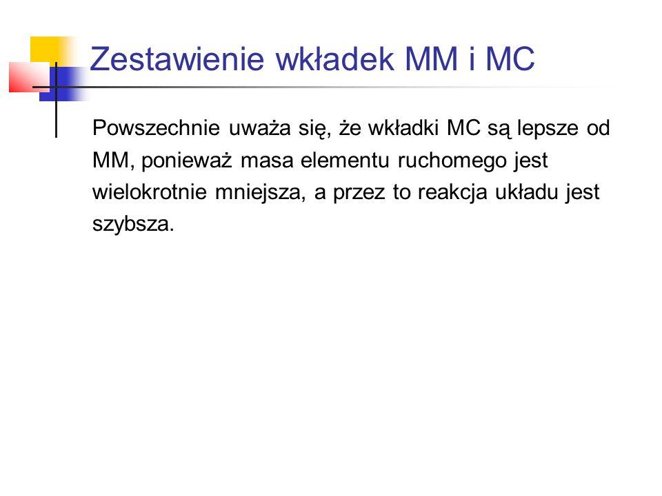 Zestawienie wkładek MM i MC Powszechnie uważa się, że wkładki MC są lepsze od MM, ponieważ masa elementu ruchomego jest wielokrotnie mniejsza, a przez