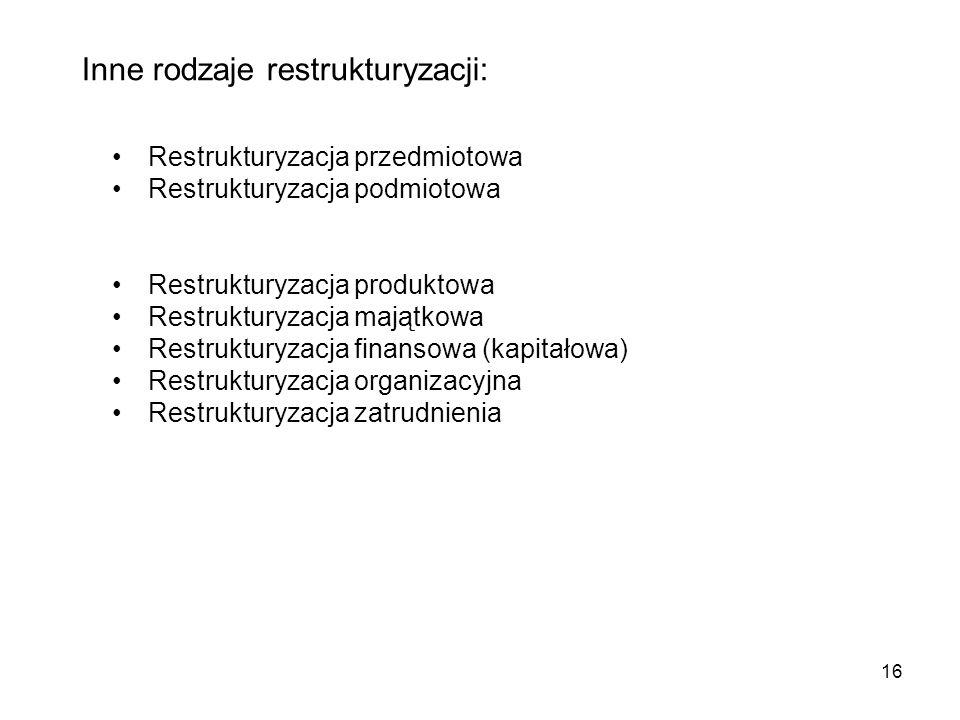 16 Restrukturyzacja przedmiotowa Restrukturyzacja podmiotowa Restrukturyzacja produktowa Restrukturyzacja majątkowa Restrukturyzacja finansowa (kapita