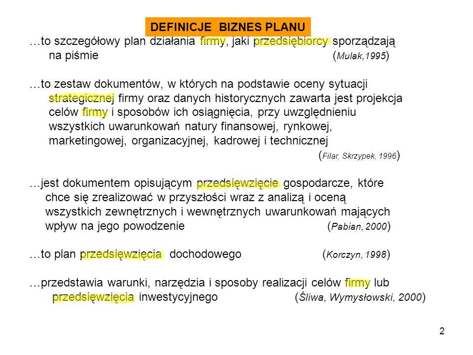 2 …to szczegółowy plan działania firmy, jaki przedsiębiorcy sporządzają na piśmie ( Mulak,1995 ) …to zestaw dokumentów, w których na podstawie oceny s