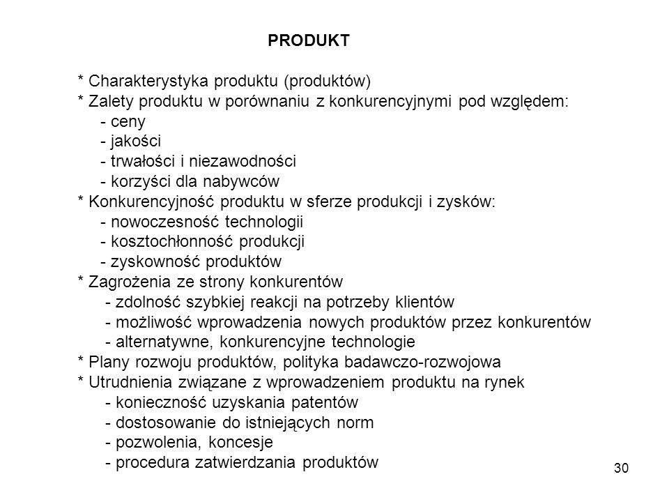 30 PRODUKT * Charakterystyka produktu (produktów) * Zalety produktu w porównaniu z konkurencyjnymi pod względem: - ceny - jakości - trwałości i niezaw
