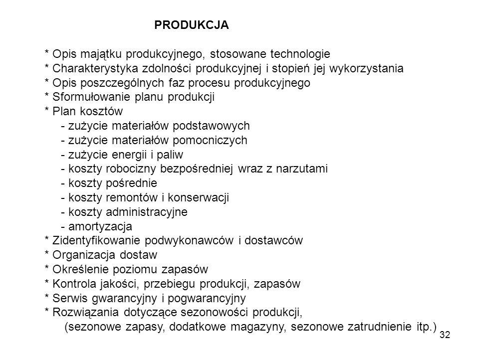 32 PRODUKCJA * Opis majątku produkcyjnego, stosowane technologie * Charakterystyka zdolności produkcyjnej i stopień jej wykorzystania * Opis poszczegó