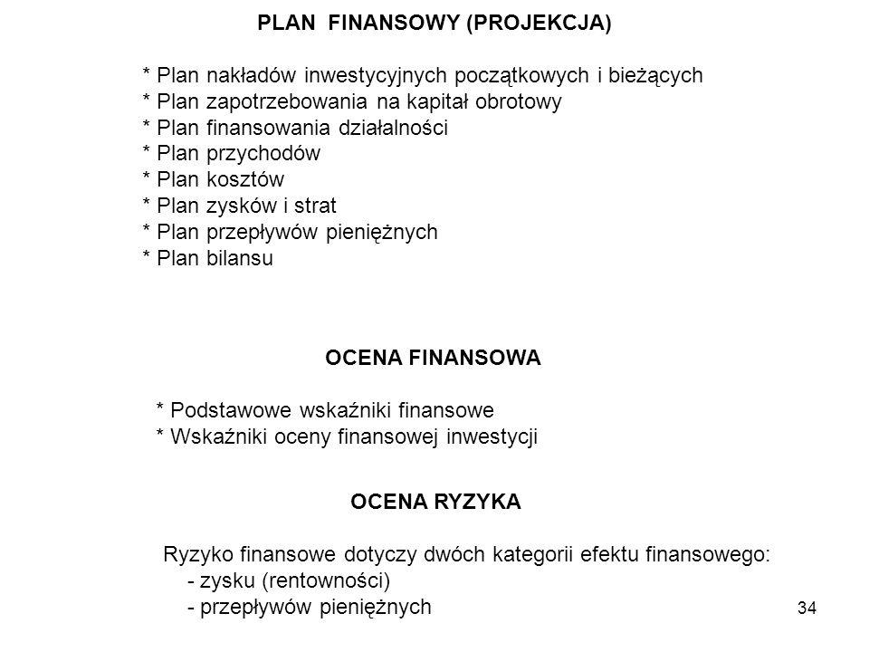 34 PLAN FINANSOWY (PROJEKCJA) * Plan nakładów inwestycyjnych początkowych i bieżących * Plan zapotrzebowania na kapitał obrotowy * Plan finansowania d