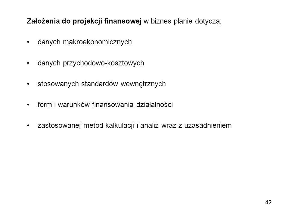 Założenia do projekcji finansowej w biznes planie dotyczą: danych makroekonomicznych danych przychodowo-kosztowych stosowanych standardów wewnętrznych