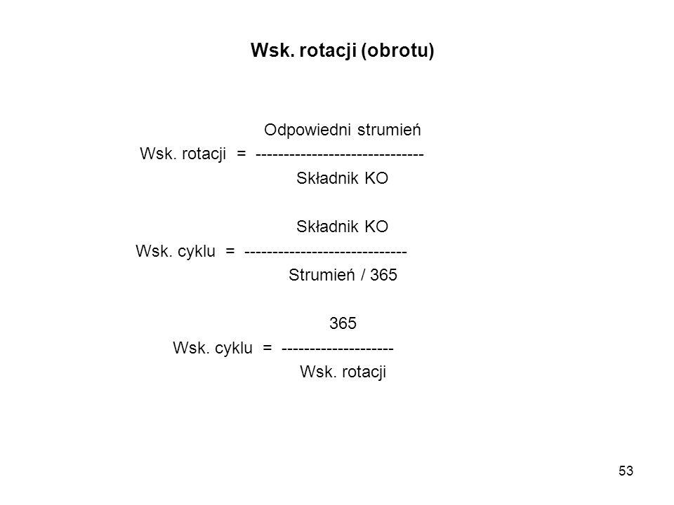 Wsk. rotacji (obrotu) Odpowiedni strumień Wsk. rotacji = ------------------------------ Składnik KO Wsk. cyklu = ----------------------------- Strumie