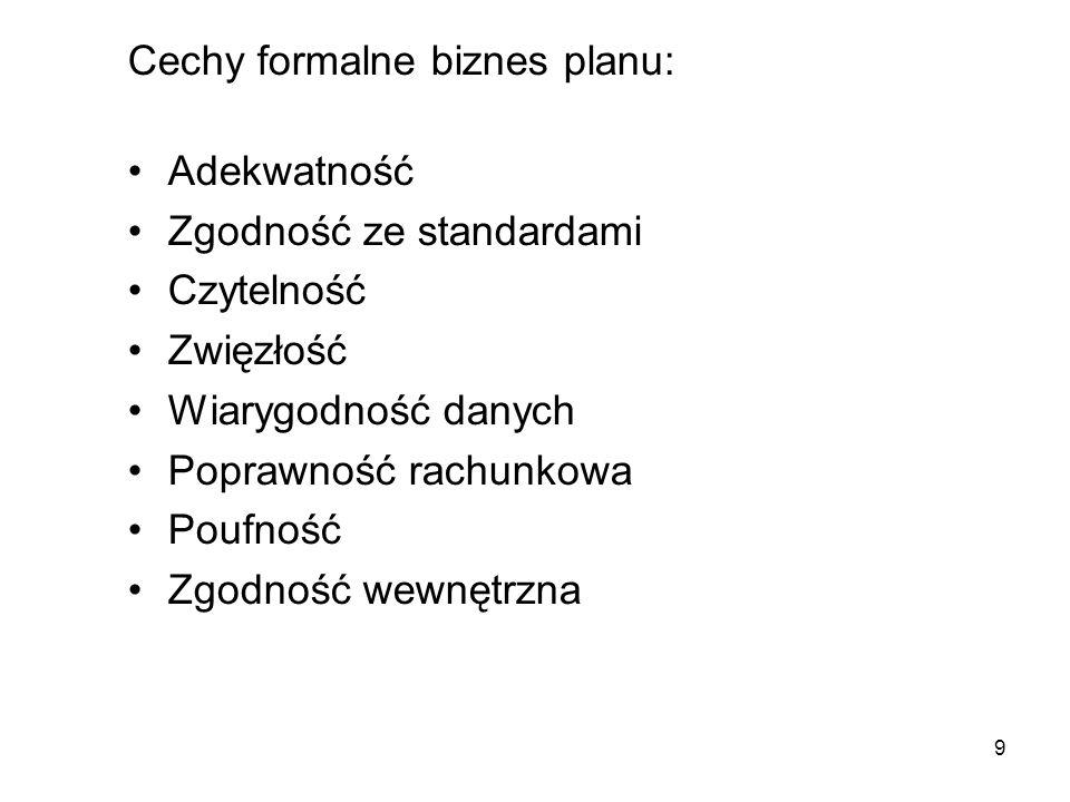 Struktura biznes planu przedsiębiorstwa (1) (c.d.) 6.