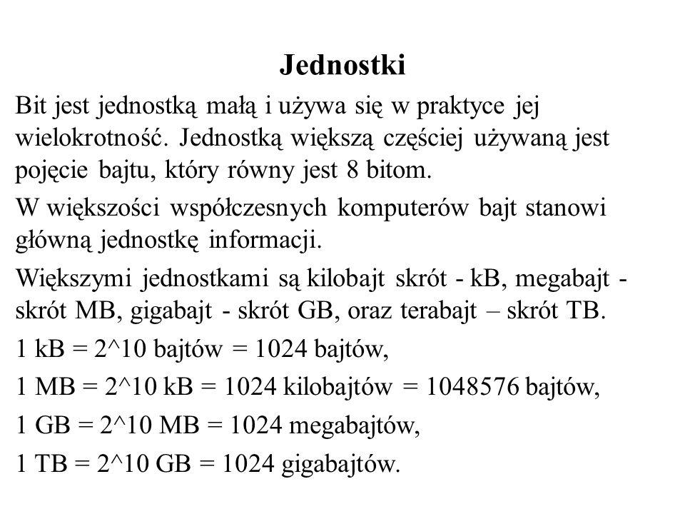 Przekaz informacji w komputerze Informacje w komputerze przekazywane są poprzez sygnały elektryczne, które przekazywane są w systemie binarnym.