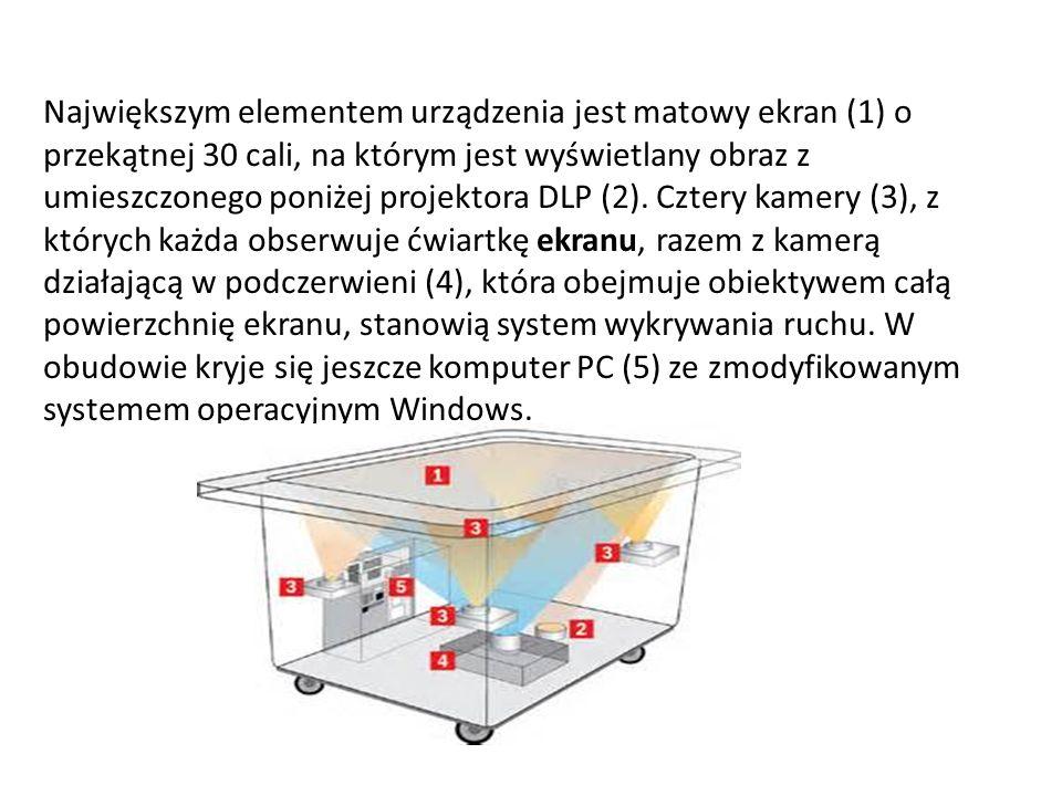Największym elementem urządzenia jest matowy ekran (1) o przekątnej 30 cali, na którym jest wyświetlany obraz z umieszczonego poniżej projektora DLP (2).