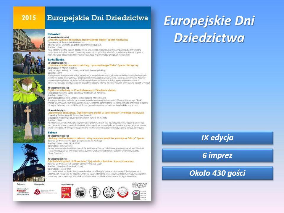 Europejskie Dni Dziedzictwa IX edycja 6 imprez Około 430 gości