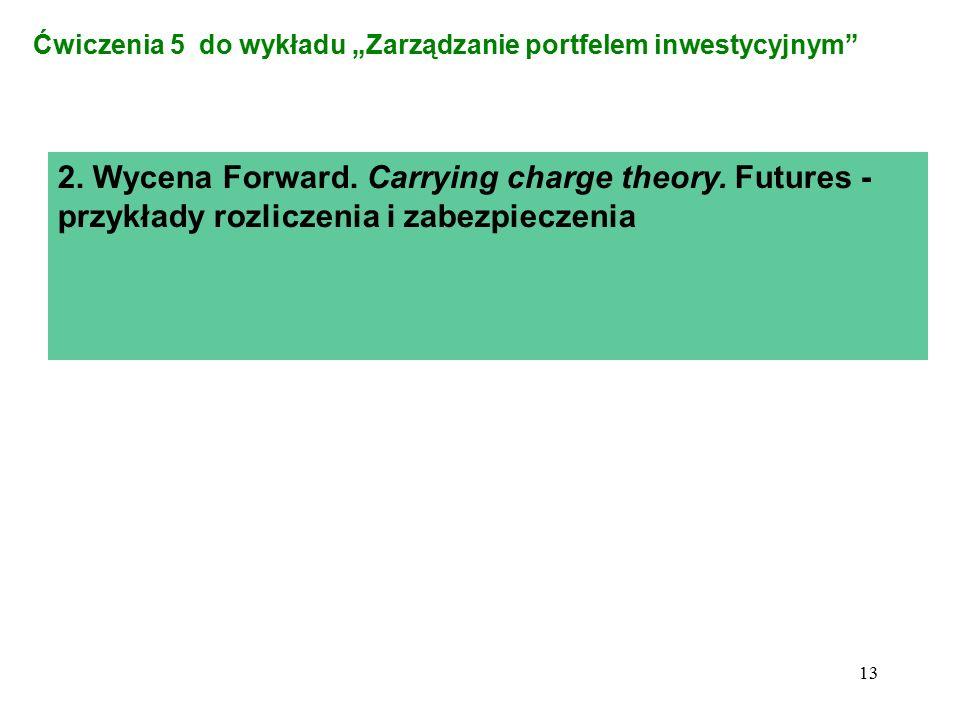 """Ćwiczenia 5 do wykładu """"Zarządzanie portfelem inwestycyjnym 2."""