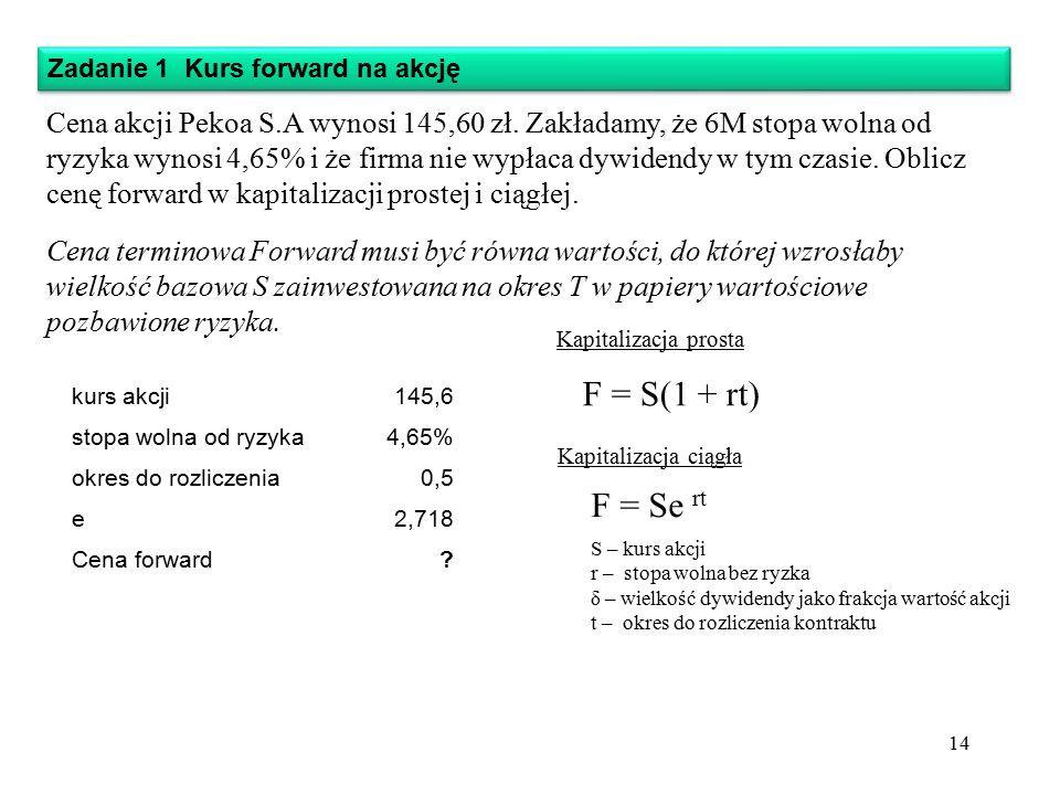Zadanie 1 Kurs forward na akcję Cena akcji Pekoa S.A wynosi 145,60 zł.