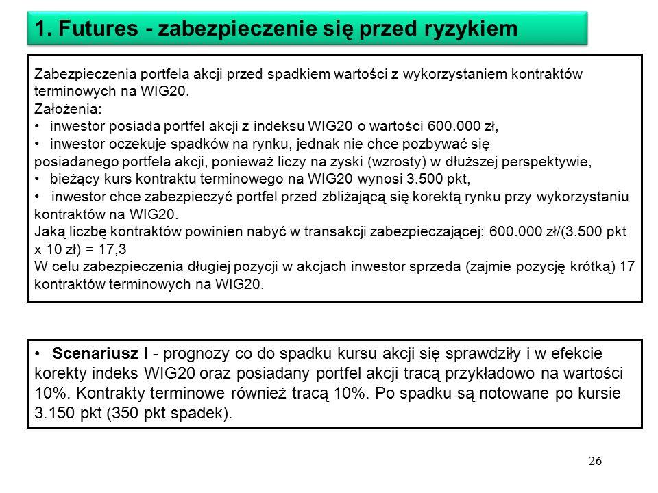 Zabezpieczenia portfela akcji przed spadkiem wartości z wykorzystaniem kontraktów terminowych na WIG20.