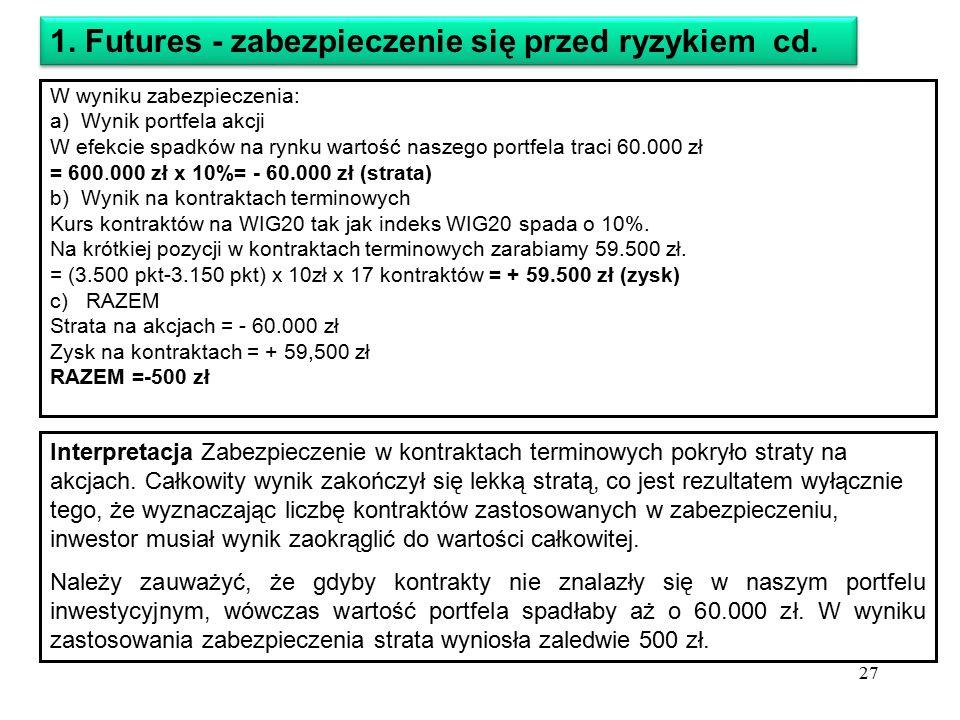 W wyniku zabezpieczenia: a) Wynik portfela akcji W efekcie spadków na rynku wartość naszego portfela traci 60.000 zł = 600.000 zł x 10%= - 60.000 zł (strata) b) Wynik na kontraktach terminowych Kurs kontraktów na WIG20 tak jak indeks WIG20 spada o 10%.