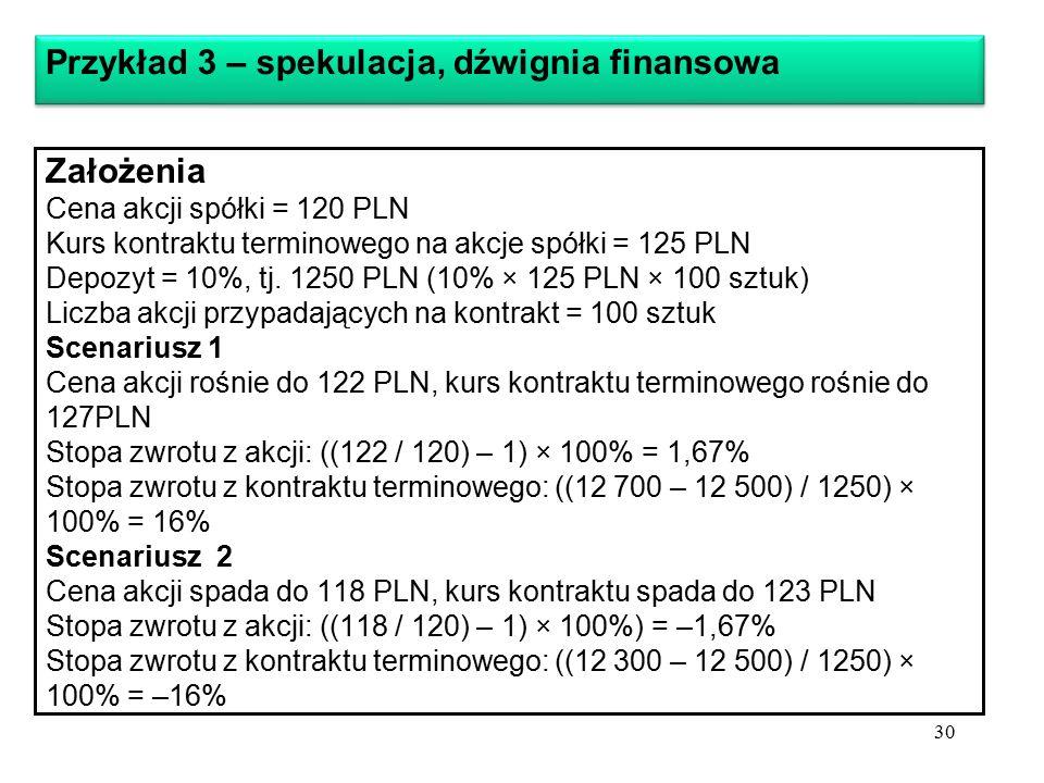 Założenia Cena akcji spółki = 120 PLN Kurs kontraktu terminowego na akcje spółki = 125 PLN Depozyt = 10%, tj.