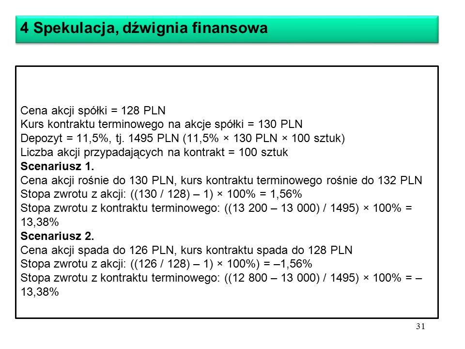 Cena akcji spółki = 128 PLN Kurs kontraktu terminowego na akcje spółki = 130 PLN Depozyt = 11,5%, tj.