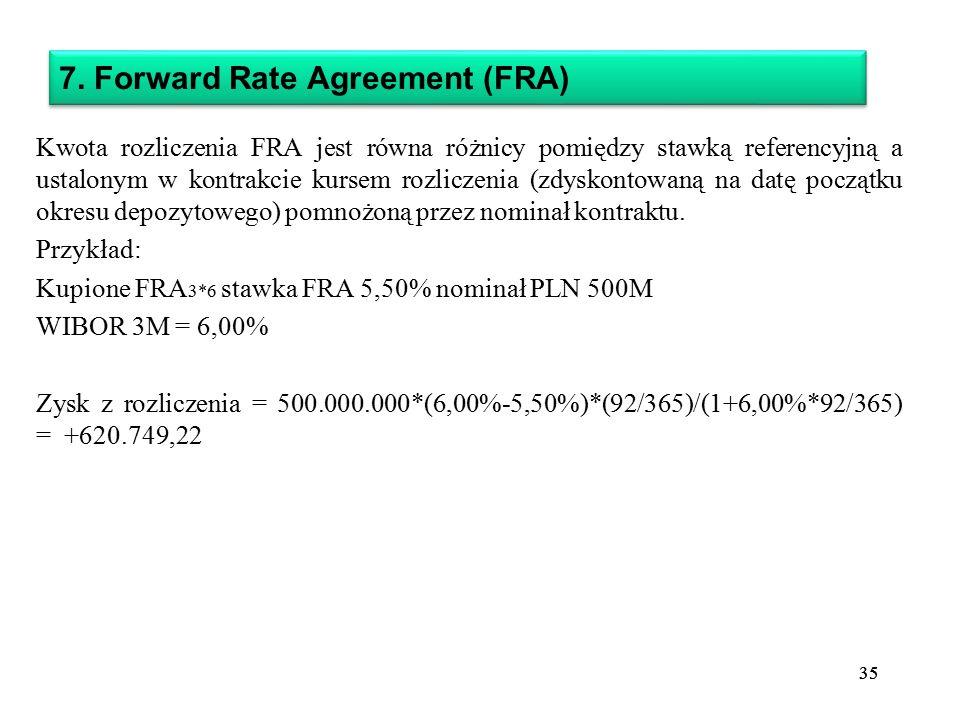 35 Kwota rozliczenia FRA jest równa różnicy pomiędzy stawką referencyjną a ustalonym w kontrakcie kursem rozliczenia (zdyskontowaną na datę początku okresu depozytowego) pomnożoną przez nominał kontraktu.