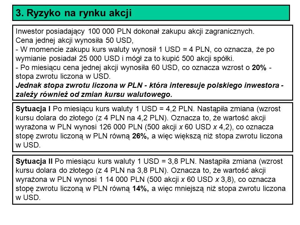 Inwestor posiadający 100 000 PLN dokonał zakupu akcji zagranicznych.