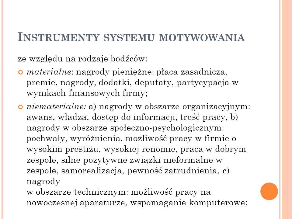 I NSTRUMENTY SYSTEMU MOTYWOWANIA ze względu na rodzaje bodźców: materialne : nagrody pieniężne: płaca zasadnicza, premie, nagrody, dodatki, deputaty,